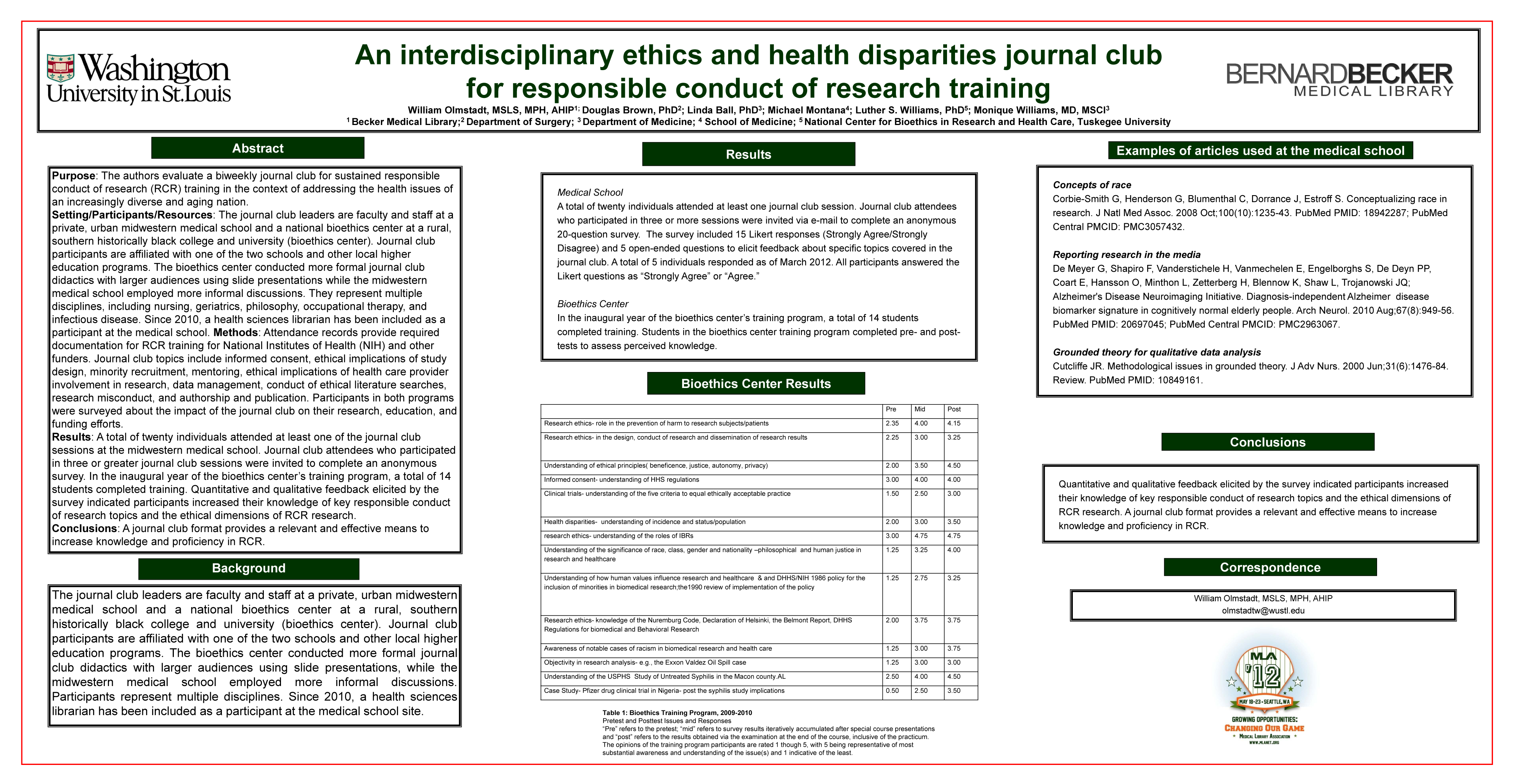 Medical journal club template